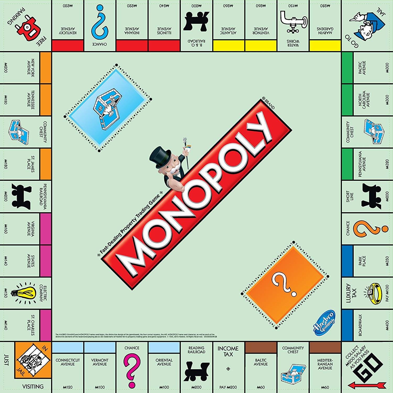 طريقة لعب مونوبولي الورق